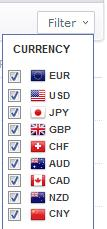 use_the_forex_economic_calendar_on_charts_body_Picture_11.png, Use the Forex Economic Calendar on Your Charts with this Free App