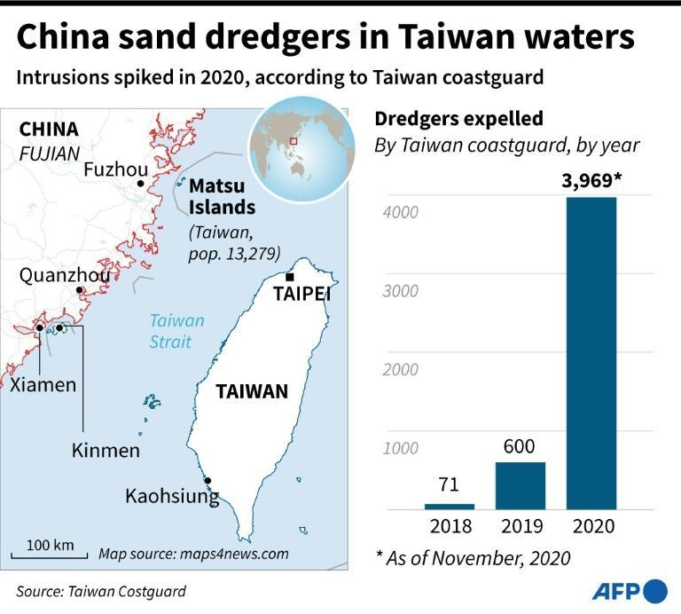 China sand dredgers in Taiwan waters