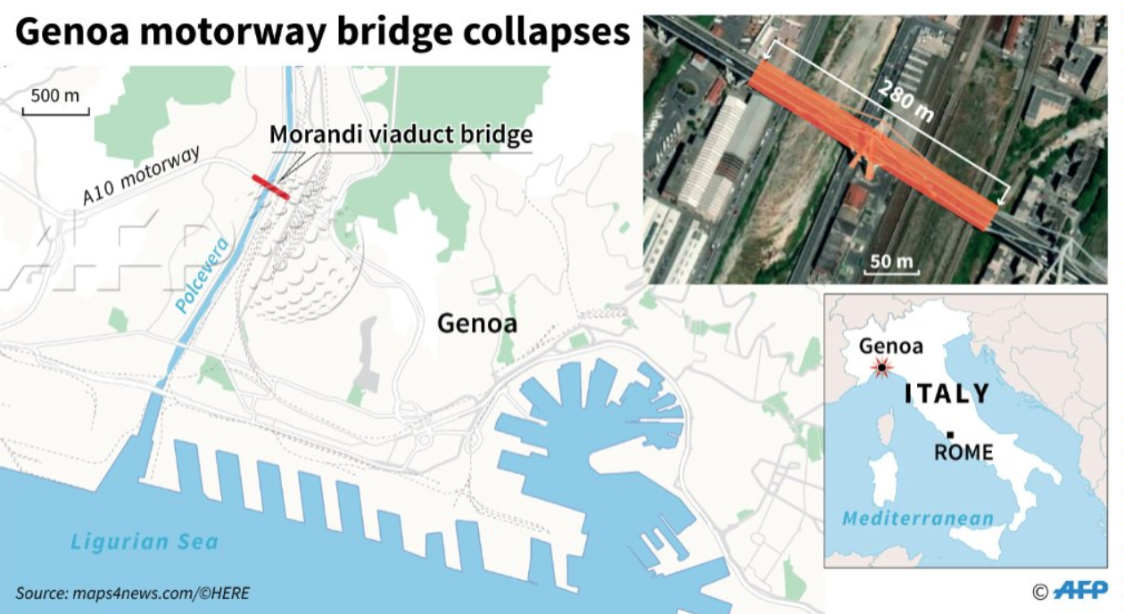 The area where the motorway viaduct collapsed in Genoa, northern Italy. (AFP)