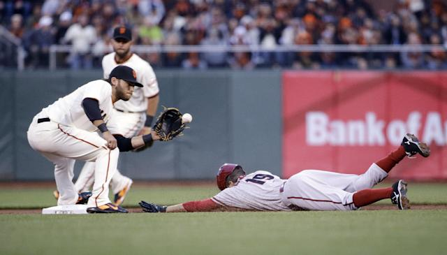 Arizona Diamondbacks' Tony Campana, right, is tagged out by San Francisco Giants shortstop Brandon Crawford, left, while trying to steal second base during the first inning of a baseball game on Thursday, April 10, 2014, in San Francisco. (AP Photo/Marcio Jose Sanchez)