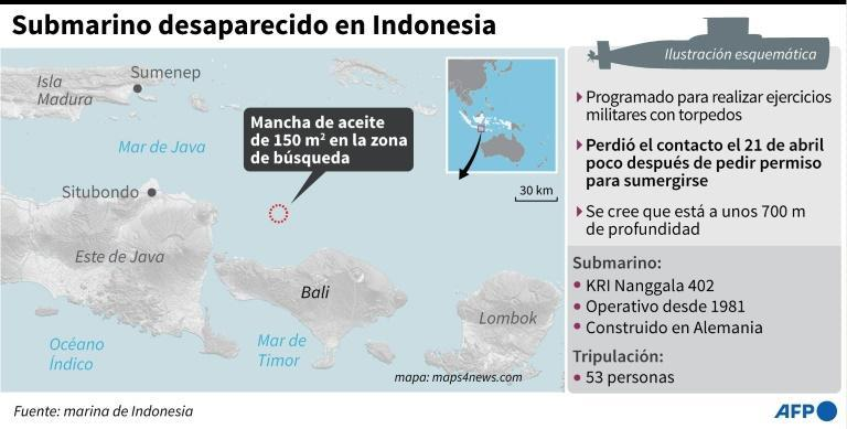 Submarino desaparecido en Indonesia