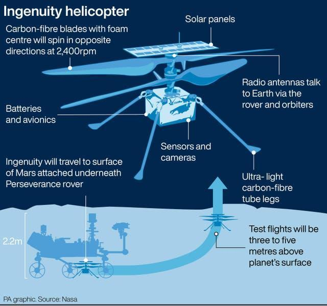 Ingenuity helicopter