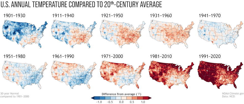Annual U.S. temperature compared to the 20th-century average for each U.S. Climate Normals period from 1901-1930 (upper left) to 1991-2020 (lower right). Places where the normal annual temperature was 1.25 degrees or more colder than the 20th-century average are darkest blue; places where normal annual temperature was 1.25 degrees or more warmer than the 20th-century average are darkest red. Maps by NOAA Climate.gov, based on analysis by Jared Rennie, North Carolina Institute for Climate Studies/NCEI. (NOAA Climate.gov)