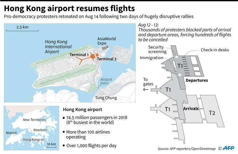 Map of the Hong Kong airport showing departure and arrival areas blocked by pro-democracy protesters on Aug 12-13, 2019, and update on resumption of flights (AFP Photo/Gal ROMA)