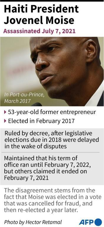 Factfile on Haiti's President Jovenel Moise who has assassinated at his home on July 7, 2021