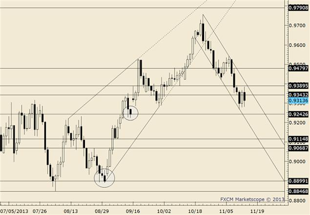 eliottWaves_aud-usd_body_audusd.png, AUD/USD Clears .9600; 5/23 Close Viewed as Important