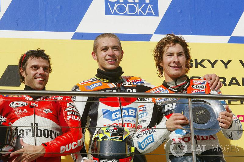 "2003: Nicky Hayden als neuer Teamkollege<span class=""copyright"">Gold and Goose / Motorsport Images</span>"