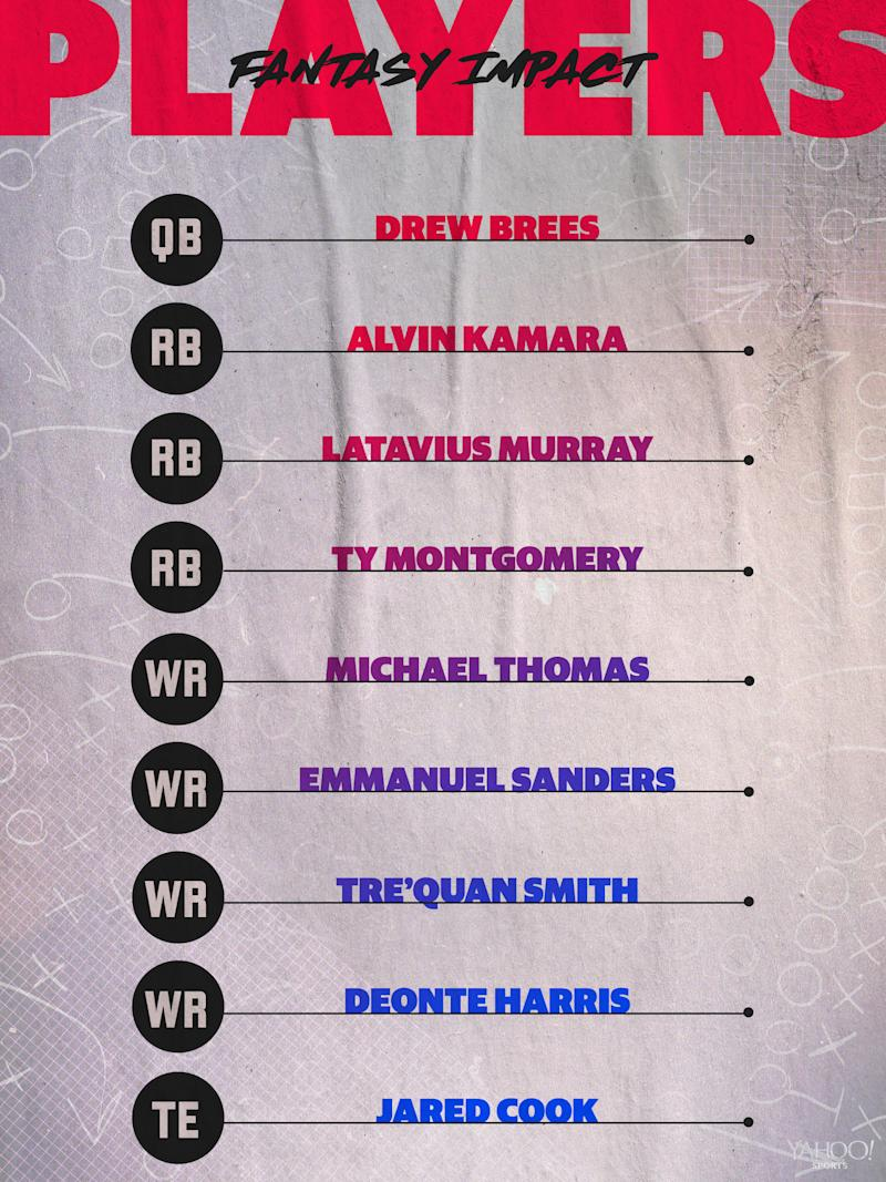 New Orleans Saints projected 2020 lineup