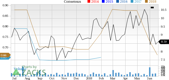 Chico's FAS (CHS) is one stock you should avoid as it has seen a significant price decline and is also seeing negative earnings estimate revisions.