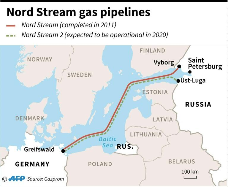 Nord Stream gas pipelines