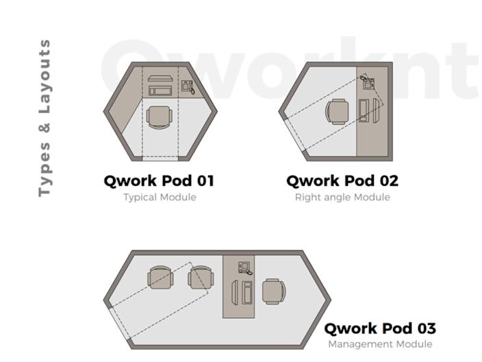 Q.workntine office pods.