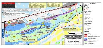Figure 1 – Block B, Target B1, Drill Holes and underlaying Geology (CNW Group/Western Atlas Resources)