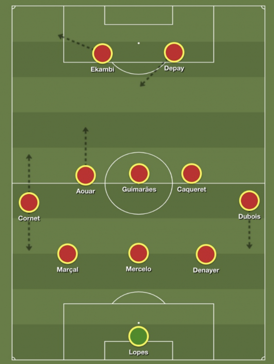 Lyon's back five could be difficult for Manchester City to break down (Build Lineup)