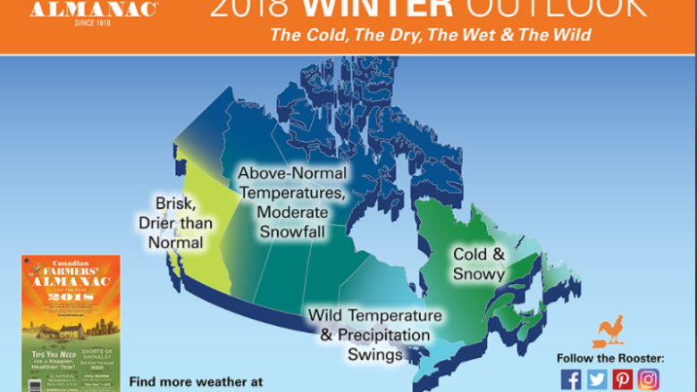 It's not winter yet: October is warmer than normal, says meteorologist