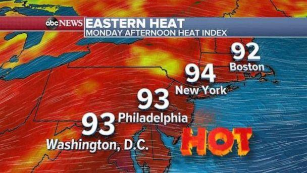PHOTO: The East Coast is forecast to see blazing highs on Monday. (ABC News)
