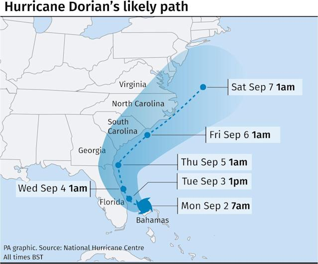 Hurricane Dorian's likely path across the US coast (Picture: PA)