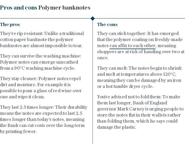 Polymer banknotes - pros and cons