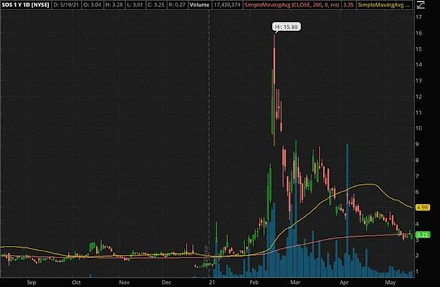 penny stock cryptocurrency)