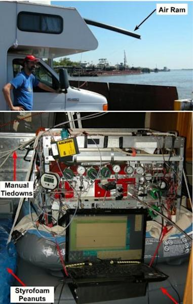 "Top, the ""air ram"" intake valve on the RV, shown crossing the Mississippi River. Bottom: the gas chromatograph in the RV."