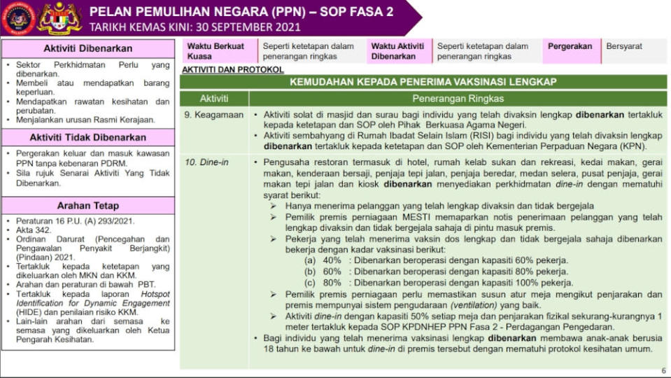 Phase 2 SOP for dine-in. — Source from MKN
