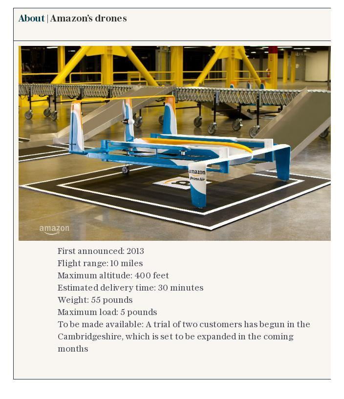 About | Amazon's drones