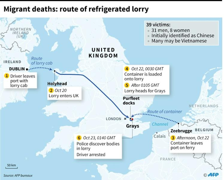 Route of refrigerated lorry to UK, where 39 migrants were found dead on board