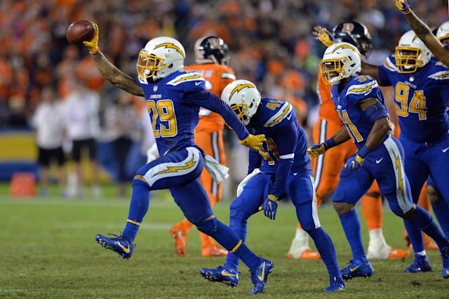 monday mashup chargers avoid collapse defeat denver