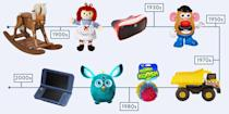 <p>We've rounded up the most popular kids' toys and electronics from each decade, <em>alllll</em> the way from the early 1900s to today. We've even included modern versions of the classics that you can buy now to make your kid's (or teen's) day.</p>