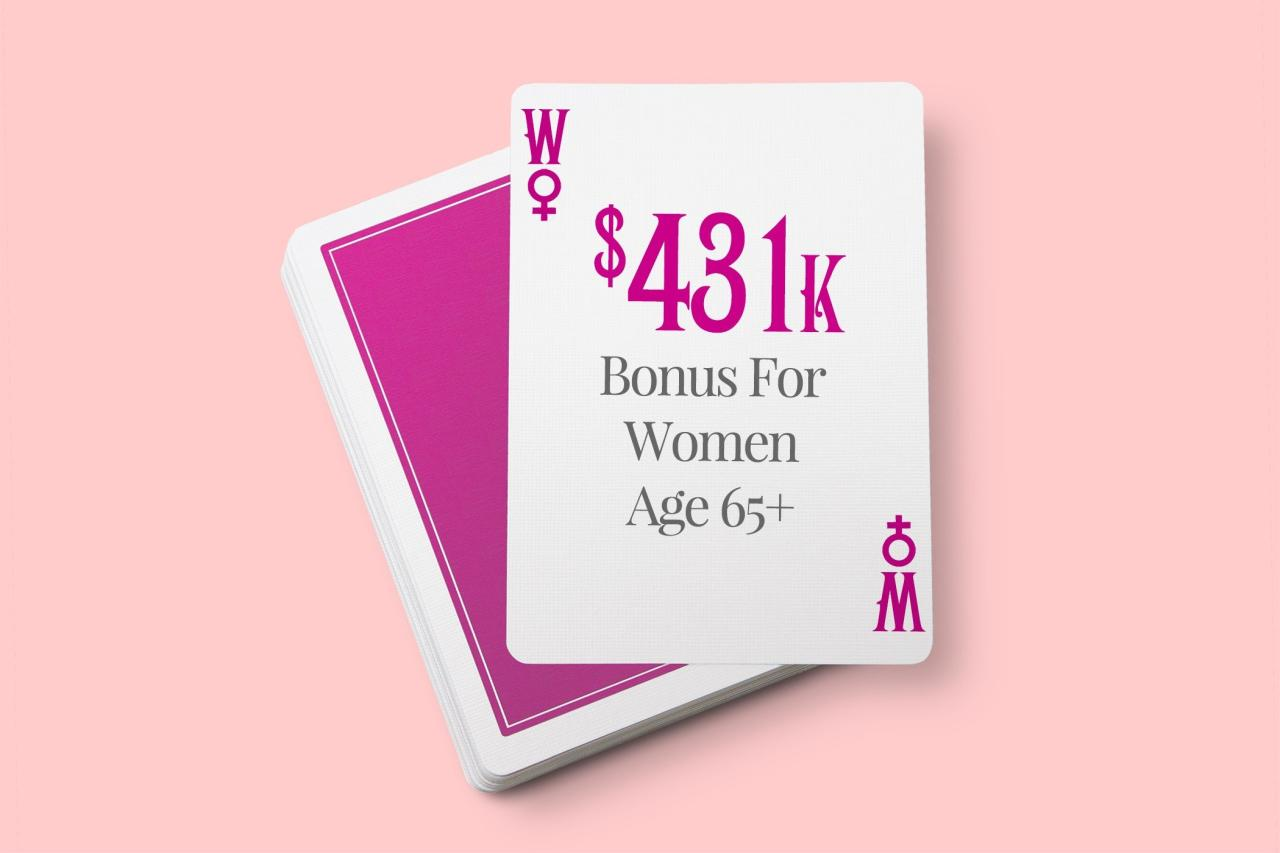 According to U.S. Census data, by the time a woman retires, she will have lost $431,000 in cumulative wages to the pay gap.
