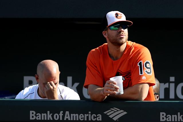 It could be another long season in Baltimore for Chris Davis and the Orioles. (Getty Images)