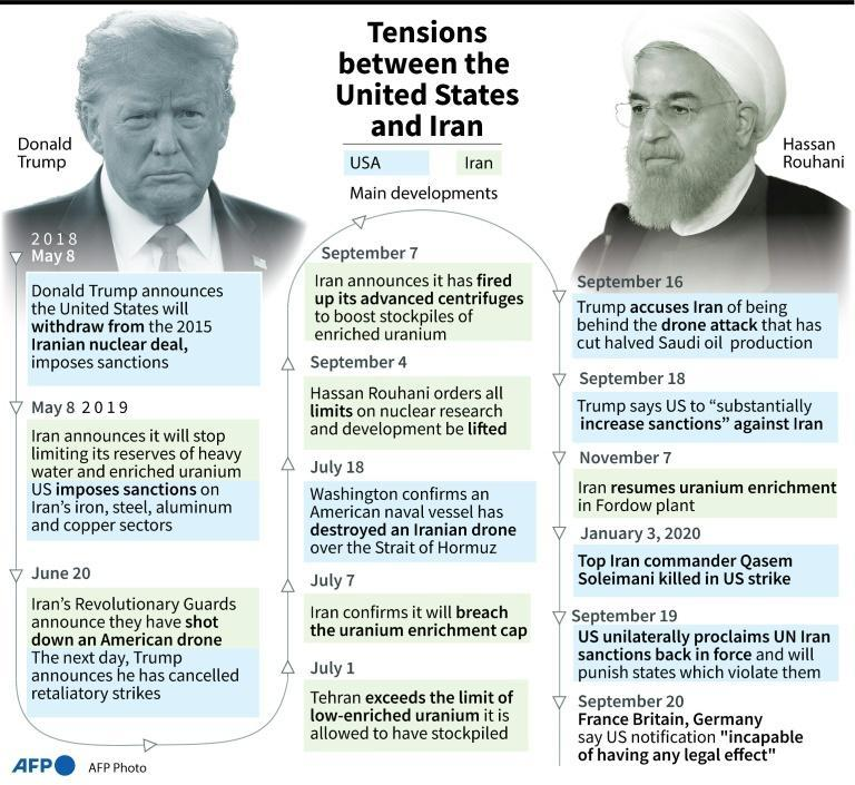 Tensions between the United States and Iran