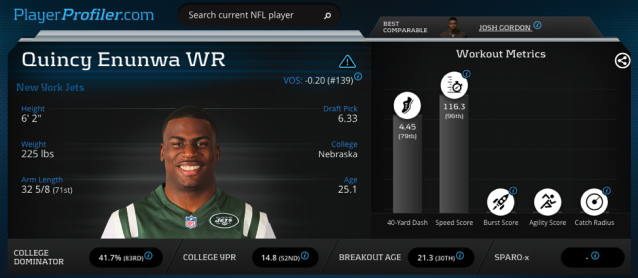 "<a class=""link rapid-noclick-resp"" href=""/nfl/players/27737/"" data-ylk=""slk:Quincy Enunwa"">Quincy Enunwa</a> Advanced Stats & Metrics on PlayerProfiler"