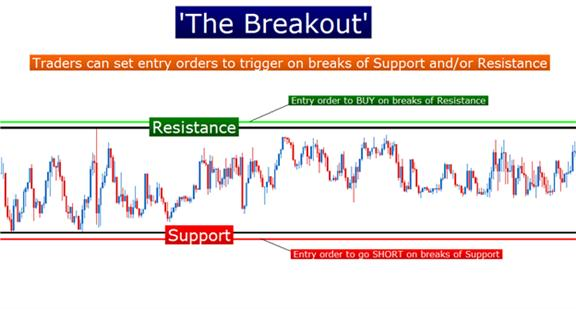 LEARN_FOREX_SSI_BREAKOUTS_body_Picture_4.png, LEARN FOREX: SSI Breakouts