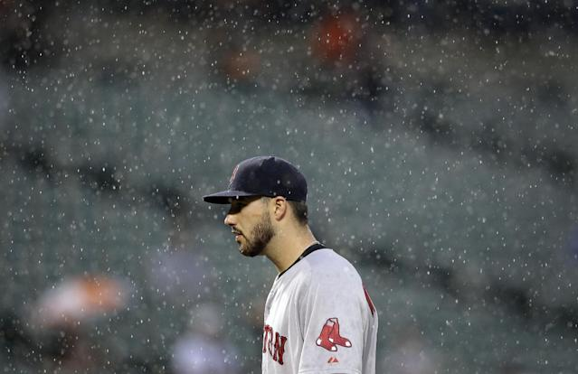 Rain falls as Boston Red Sox starting pitcher Brandon Workman prepares to throw to the Baltimore Orioles in the second inning of a baseball game, Tuesday, June 10, 2014, in Baltimore. (AP Photo/Patrick Semansky)