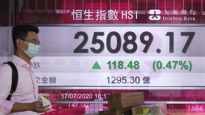 China stocks slide on closing of US consulate, but Hong Kong shares recoup some of the big losses of previous session