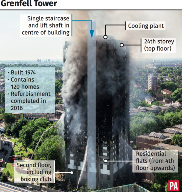 Grenfell Tower was home to hundreds of people (PA)