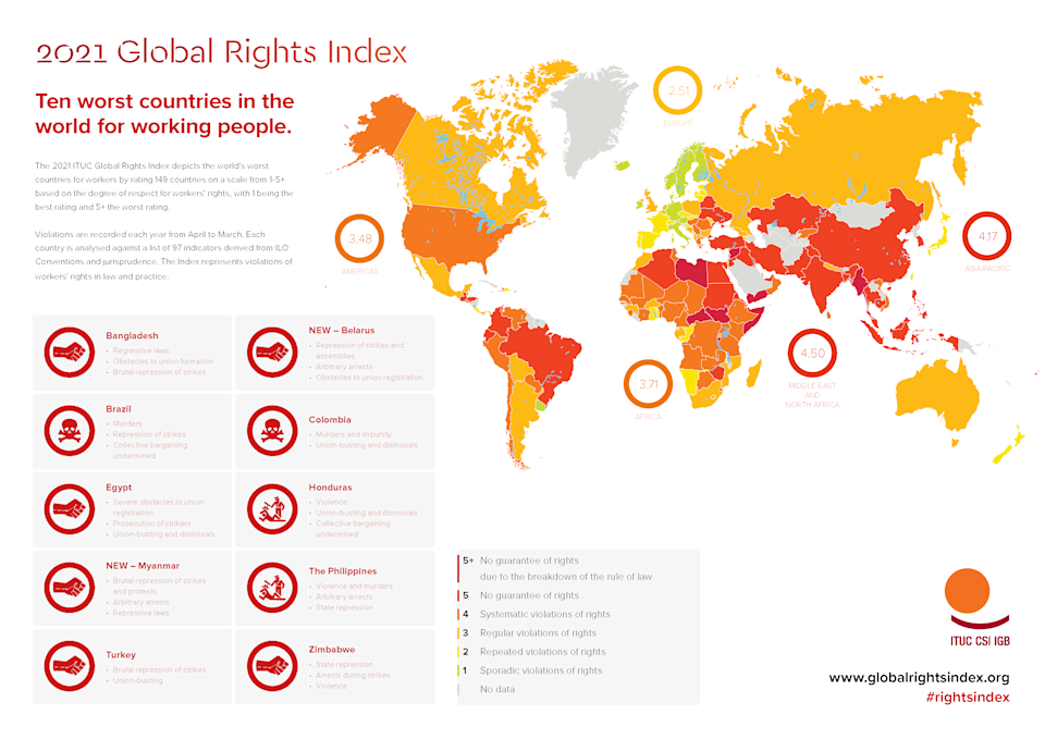 Ten worst countries in the world for working people. (Source: 2021 Global Rights Index/ituc-csi.org)