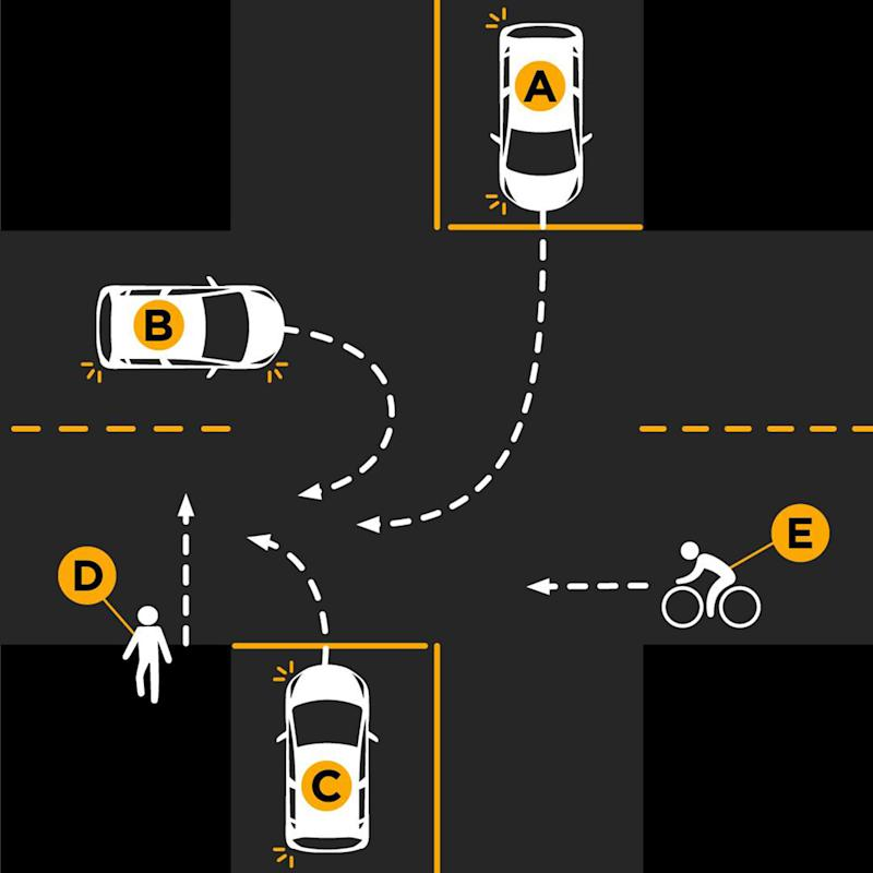 The tricky diagram was posted by NSW Road Safety