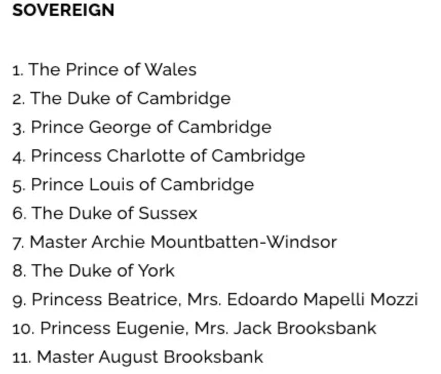 old royal line of succession