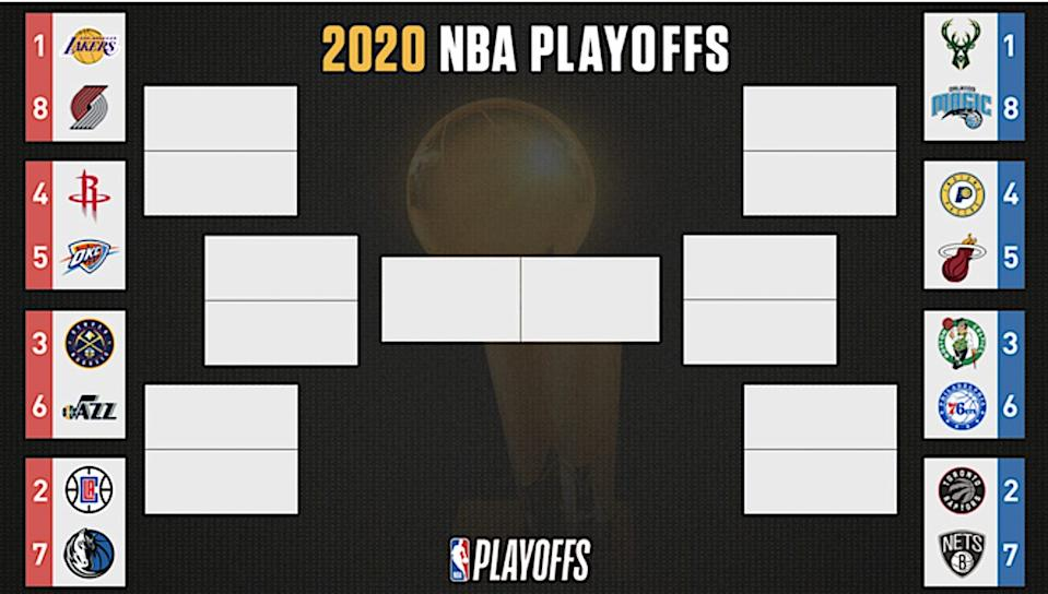 nba playoff bracket