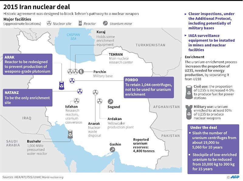 Map and factfile on the 2015 Iran nuclear deal. (AFP Photo/AFP  )