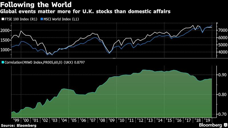 Which Political Party Has the Best Track Record for U.K. Stocks?