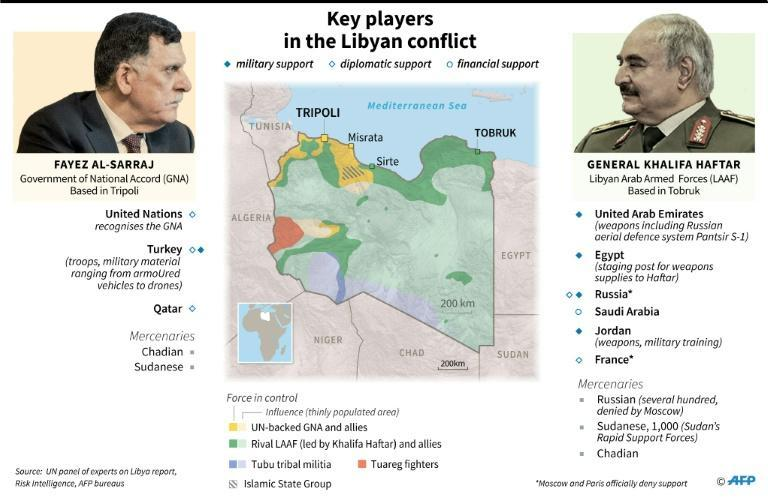 The key players in the Libyan conflict after a ceasefire started Sunday