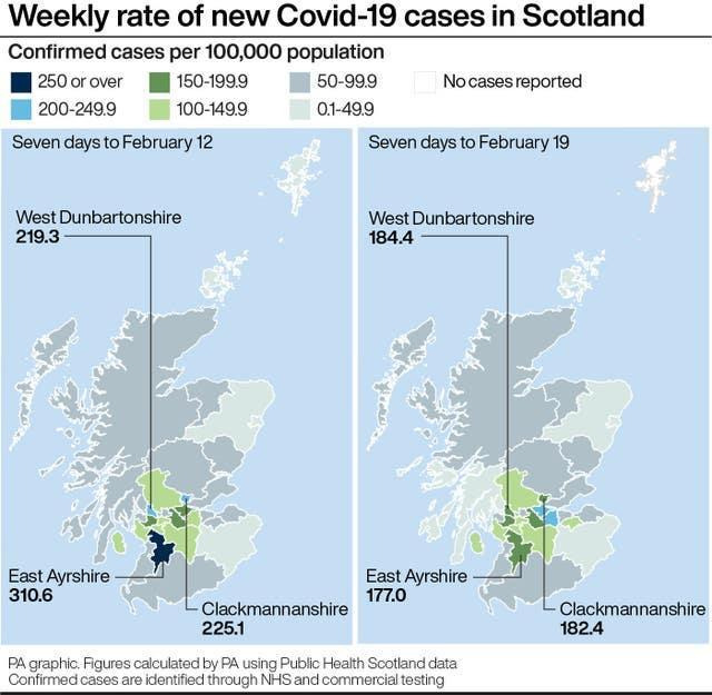 Weekly rate of new Covid-19 cases in Scotland