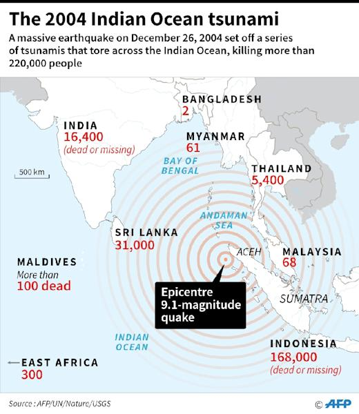 Map and factfile on the 2004 Indian Ocean tsunami that left more than 220,000 people killed. (AFP Photo/Gal ROMA)