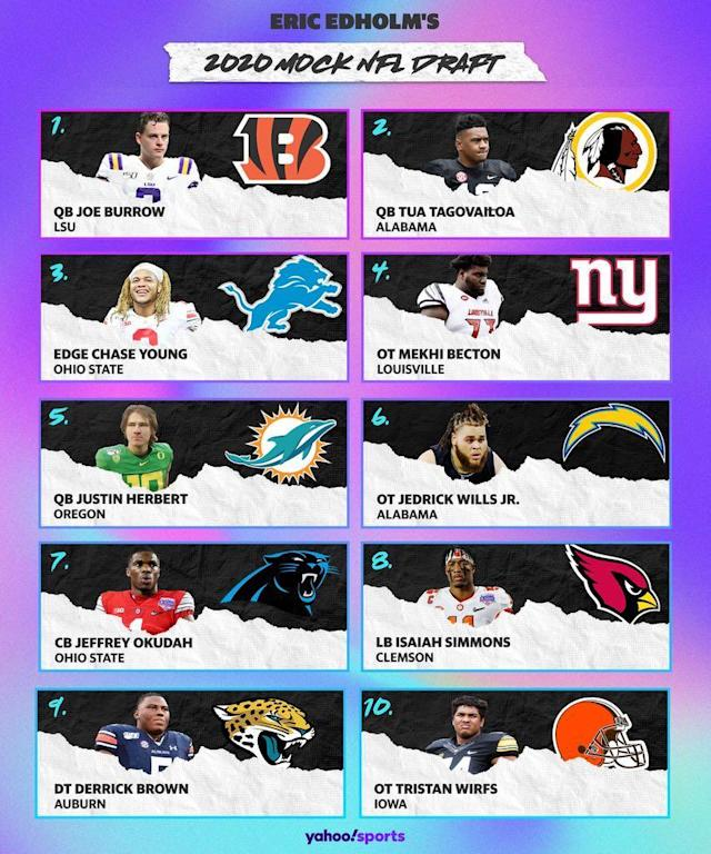 A look at Eric Edholm's top 10 picks of his latest 2020 mock NFL draft. (Amber Matsumoto/Yahoo Sports)