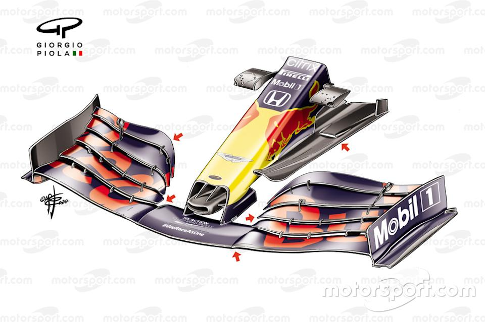 "Red Bull Racing RB16 front wing, Turkish GP<span class=""copyright"">Giorgio Piola</span>"