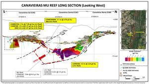 Jacobina Canavieiras Long Section Highlighting Recent Drilling Results.
