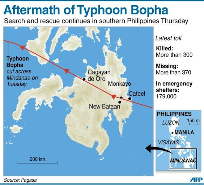 Graphic showing the path of Typhoon Bopha across southern Philippines this week. the ploughed across the major southern island of Mindanao, flattening nearly everything across its 700-kilometre (435-mile) wide path with a blend of hurricane-force winds, floods and landslides