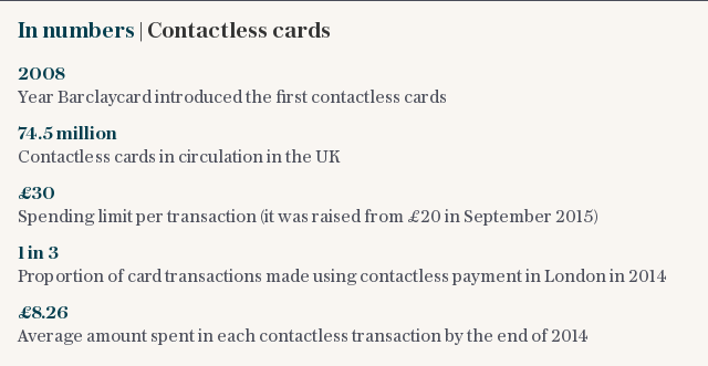 In numbers | Contactless cards